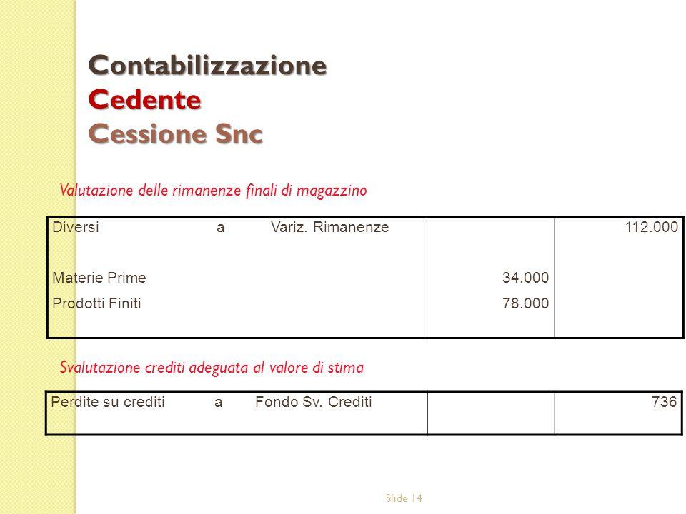 Slide 14 Valutazione delle rimanenze finali di magazzino Svalutazione crediti adeguata al valore di stima Contabilizzazione Cedente Cessione Snc Diver