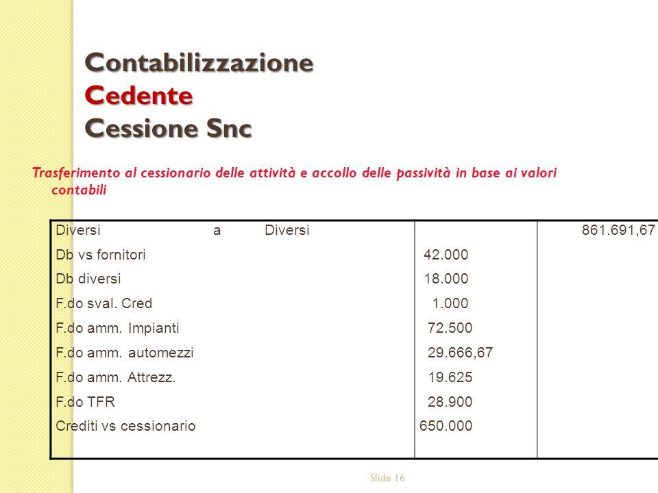 Slide 16 Trasferimento al cessionario delle attività e accollo delle passività in base ai valori contabili Contabilizzazione Cedente Cessione Snc Dive