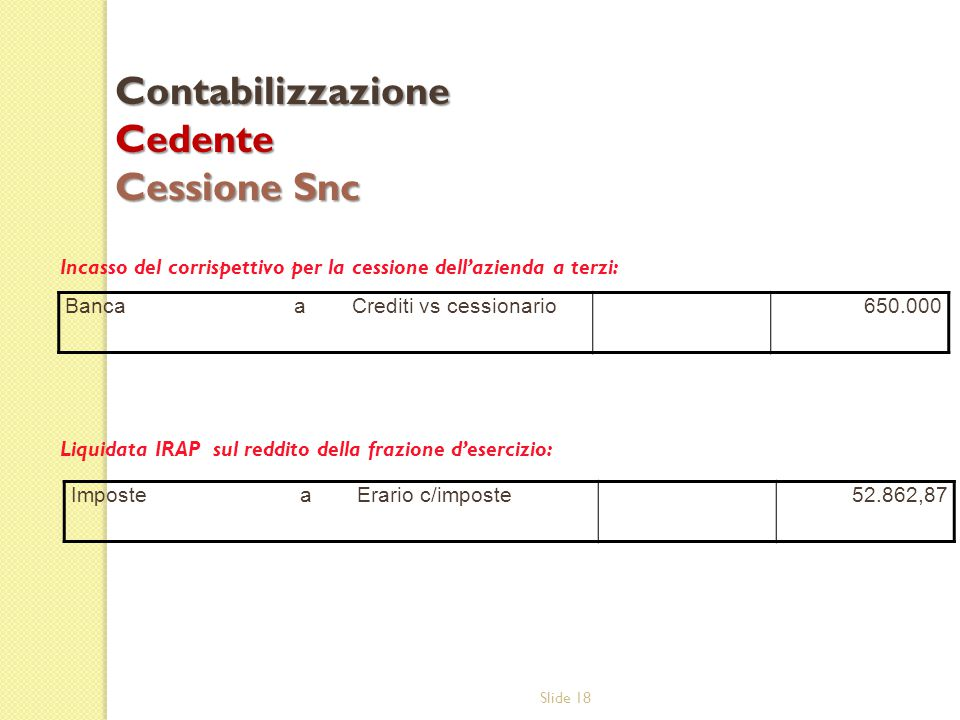 Slide 18 Incasso del corrispettivo per la cessione dell'azienda a terzi: Liquidata IRAP sul reddito della frazione d'esercizio: Contabilizzazione Cede