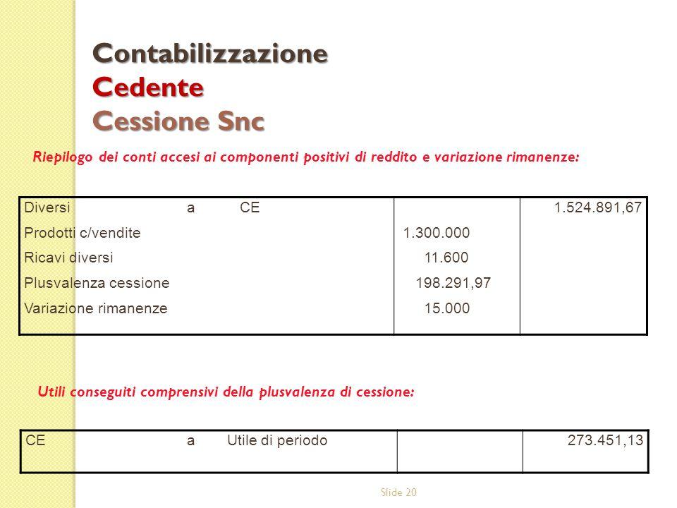 Slide 20 Riepilogo dei conti accesi ai componenti positivi di reddito e variazione rimanenze: Utili conseguiti comprensivi della plusvalenza di cessio