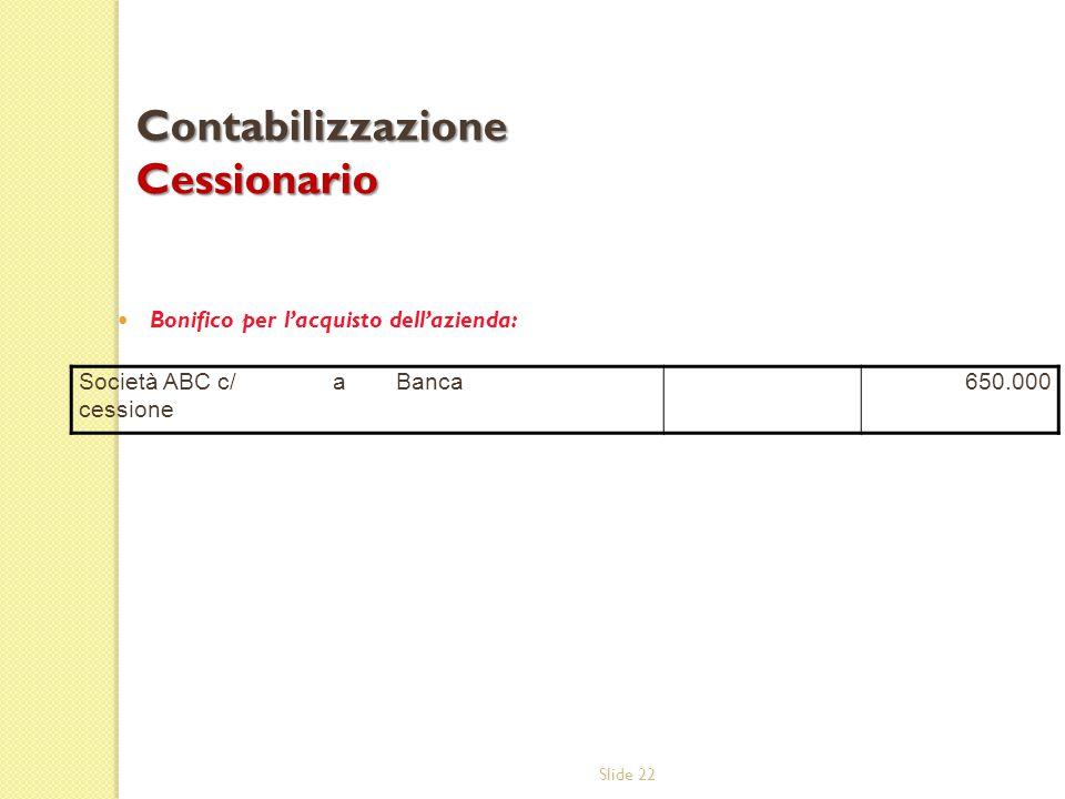 Slide 22 Bonifico per l'acquisto dell'azienda: Contabilizzazione Cessionario Società ABC c/ cessione aBanca650.000