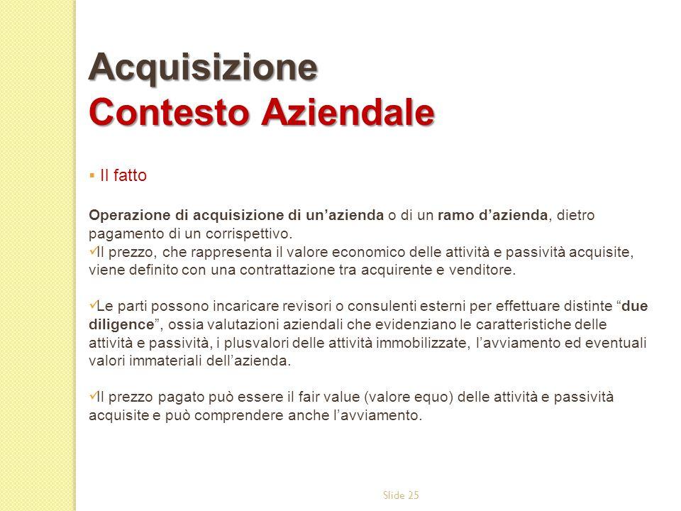 Slide 25  Il fatto Operazione di acquisizione di un'azienda o di un ramo d'azienda, dietro pagamento di un corrispettivo. Il prezzo, che rappresenta