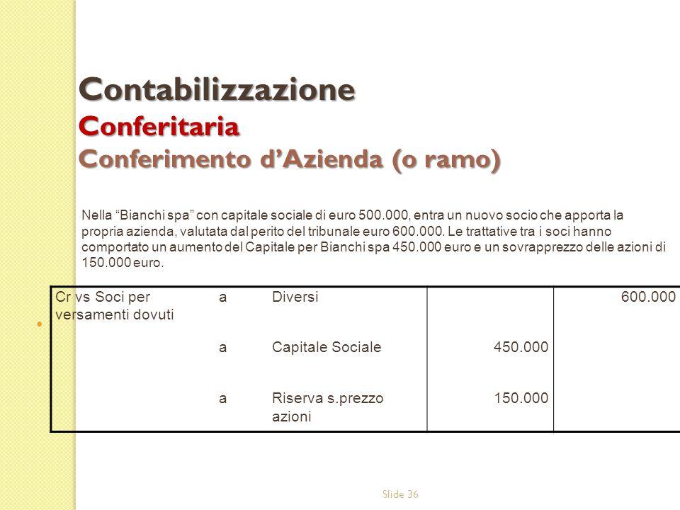 """Slide 36 Contabilizzazione Conferitaria Conferimento d'Azienda (o ramo) Nella """"Bianchi spa"""" con capitale sociale di euro 500.000, entra un nuovo socio"""