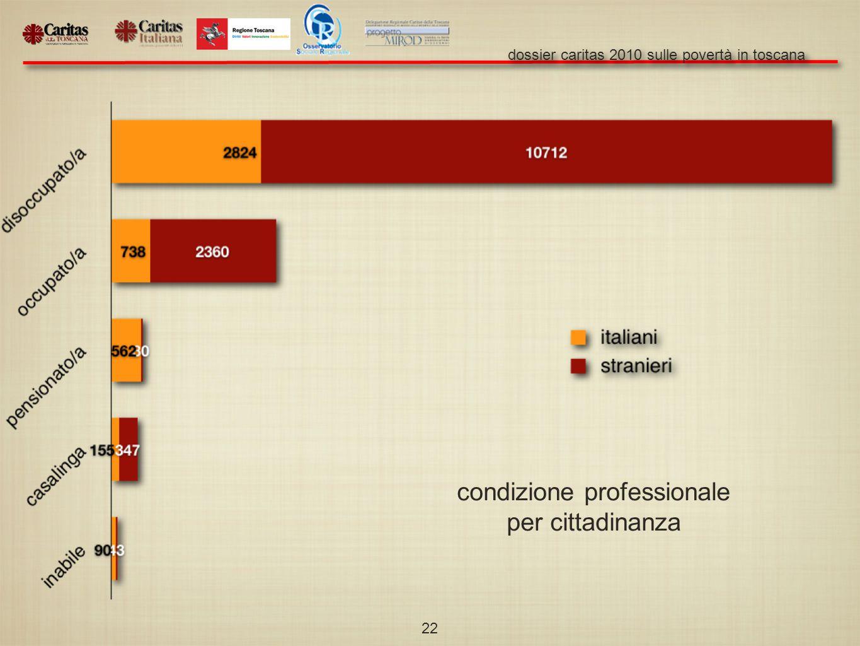 dossier caritas 2010 sulle povertà in toscana 22 condizione professionale per cittadinanza