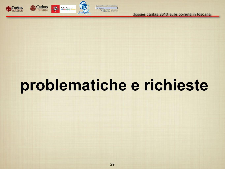 dossier caritas 2010 sulle povertà in toscana 29 problematiche e richieste