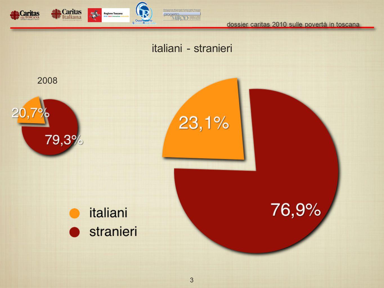 dossier caritas 2010 sulle povertà in toscana 3 italiani - stranieri 2008