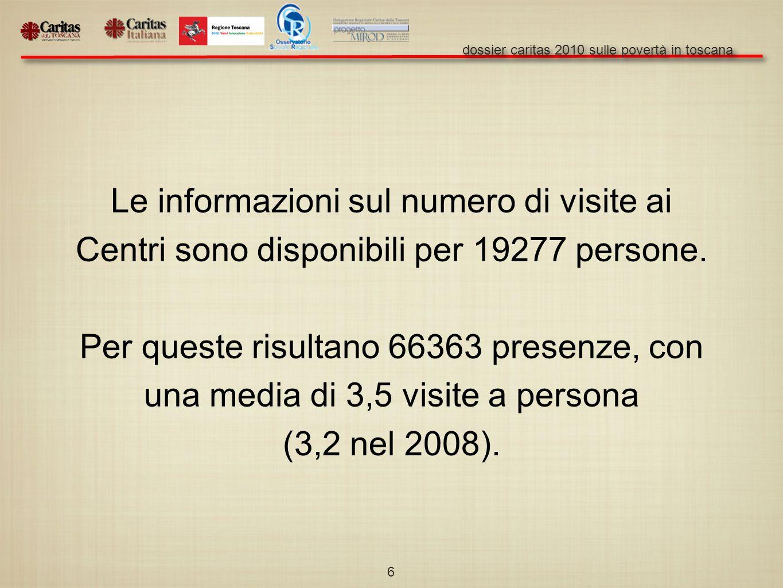 dossier caritas 2010 sulle povertà in toscana 6 Le informazioni sul numero di visite ai Centri sono disponibili per 19277 persone.
