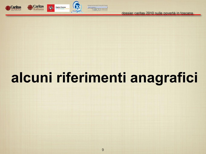 dossier caritas 2010 sulle povertà in toscana 9 alcuni riferimenti anagrafici