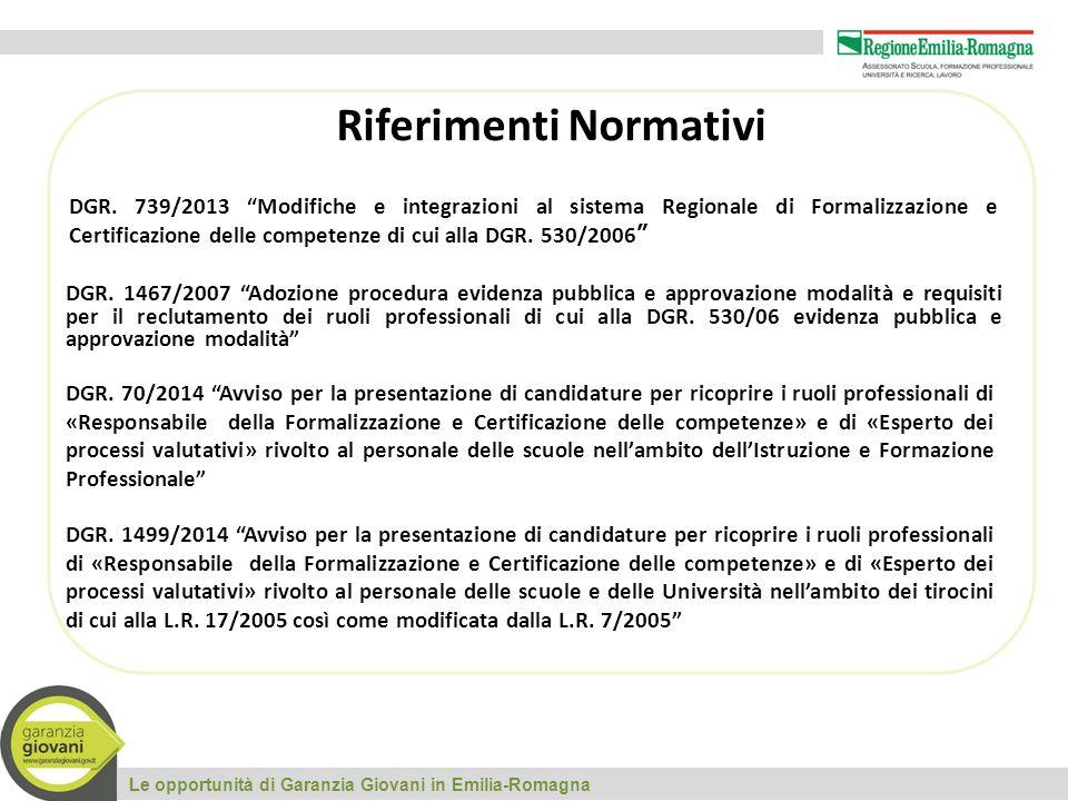 Le opportunità di Garanzia Giovani in Emilia-Romagna DGR.