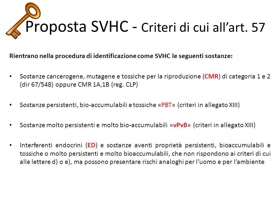 Proposta SVHC - Criteri di cui all'art. 57 Rientrano nella procedura di identificazione come SVHC le seguenti sostanze: Sostanze cancerogene, mutagene