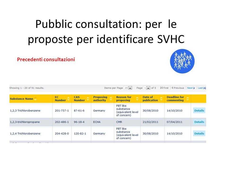 Pubblic consultation: per le proposte per identificare SVHC Precedenti consultazioni