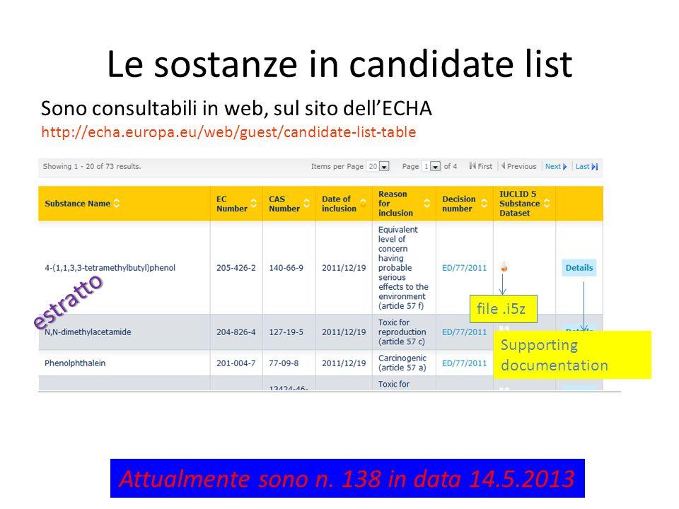 estratto Le sostanze in candidate list Sono consultabili in web, sul sito dell'ECHA http://echa.europa.eu/web/guest/candidate-list-table Attualmente s
