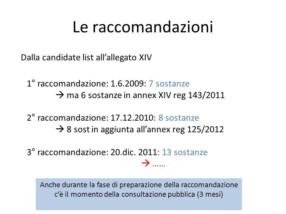 Le raccomandazioni Dalla candidate list all'allegato XIV 1° raccomandazione: 1.6.2009: 7 sostanze  ma 6 sostanze in annex XIV reg 143/2011 2° raccoma