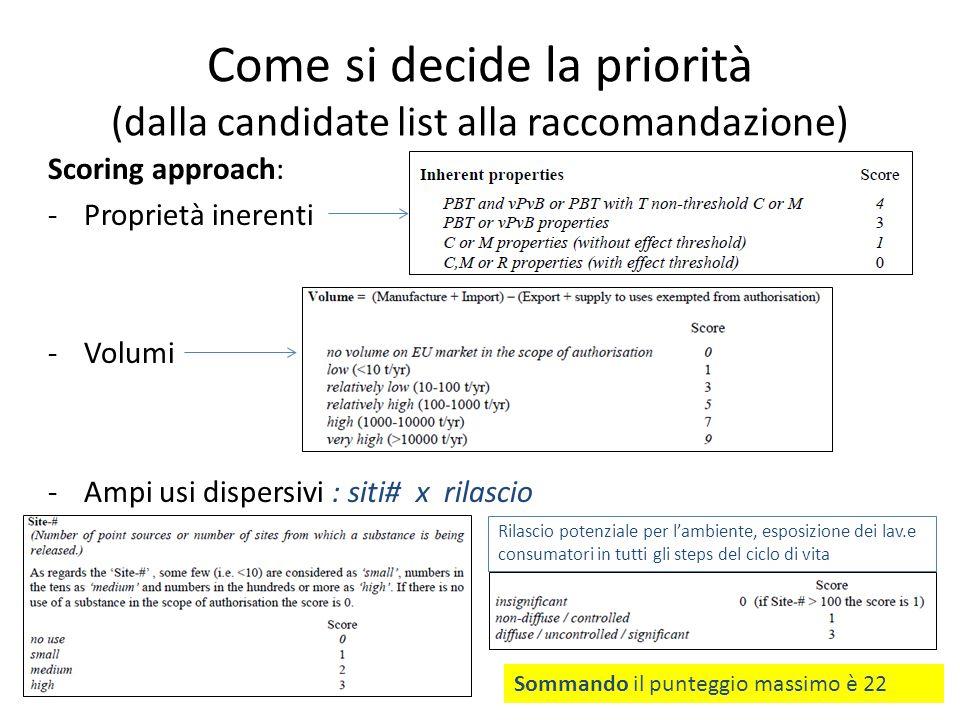 Come si decide la priorità (dalla candidate list alla raccomandazione) Scoring approach: -Proprietà inerenti -Volumi -Ampi usi dispersivi : siti# x ri