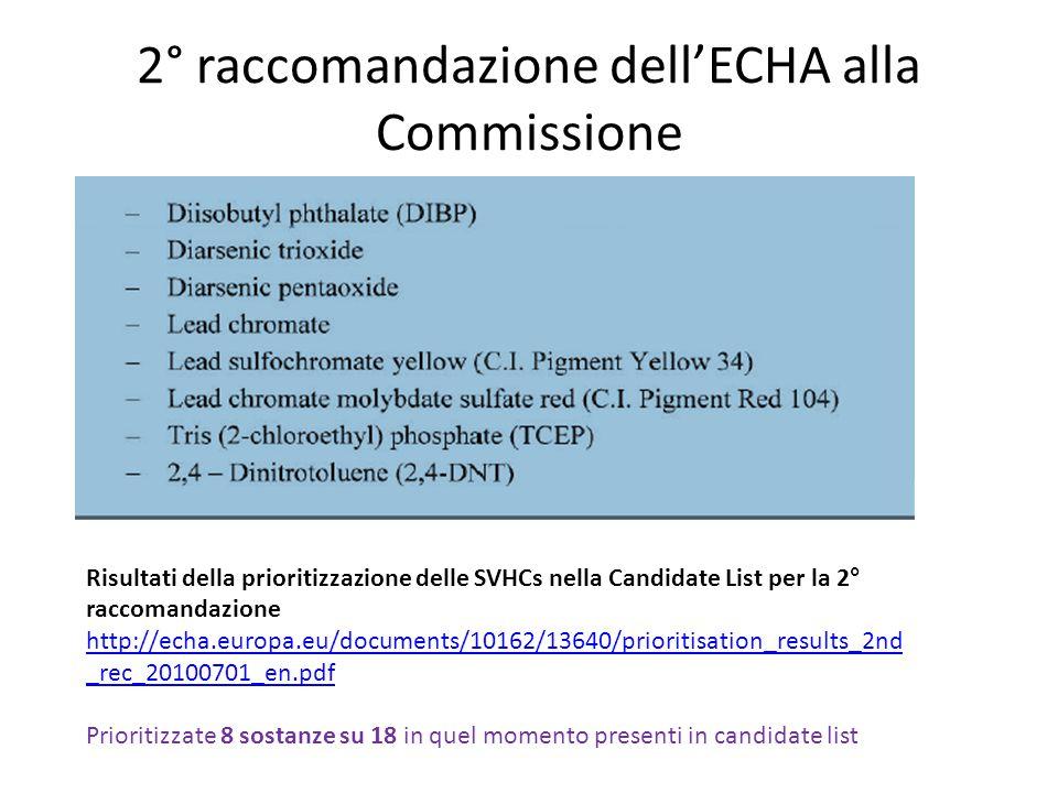 2° raccomandazione dell'ECHA alla Commissione Risultati della prioritizzazione delle SVHCs nella Candidate List per la 2° raccomandazione http://echa.