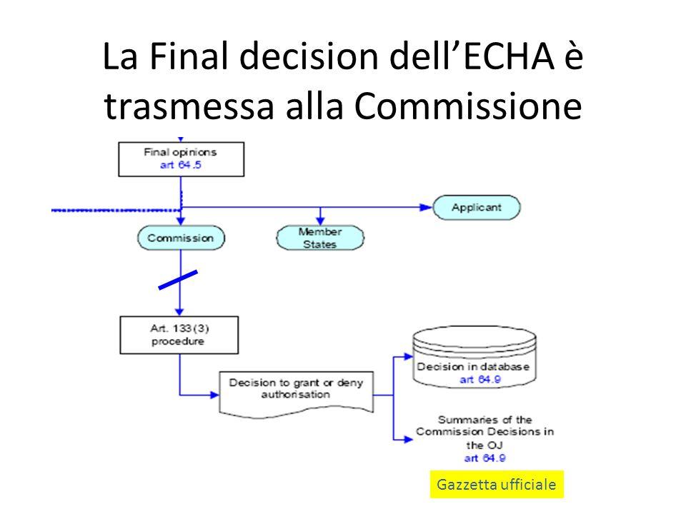 La Final decision dell'ECHA è trasmessa alla Commissione Gazzetta ufficiale