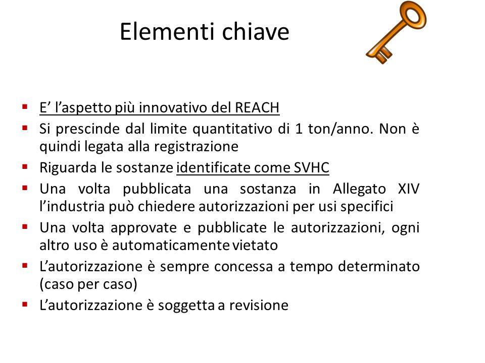 Nuove informazioni disponibili Se nuove informazioni diventano disponibili e mostrano che una sostanza non incontra più i criteri di cui all'articolo 57 la sostanza sarà rimossa dall'allegato XIV {Art.
