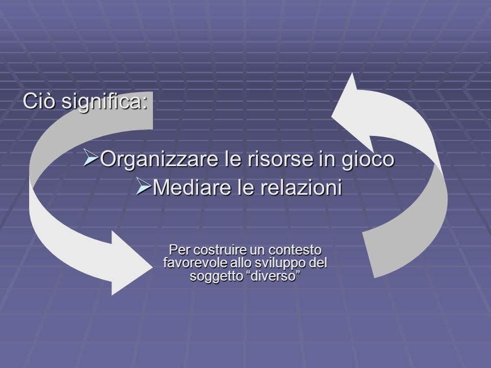 Ciò significa:  Organizzare le risorse in gioco  Mediare le relazioni Per costruire un contesto favorevole allo sviluppo del soggetto diverso Per costruire un contesto favorevole allo sviluppo del soggetto diverso