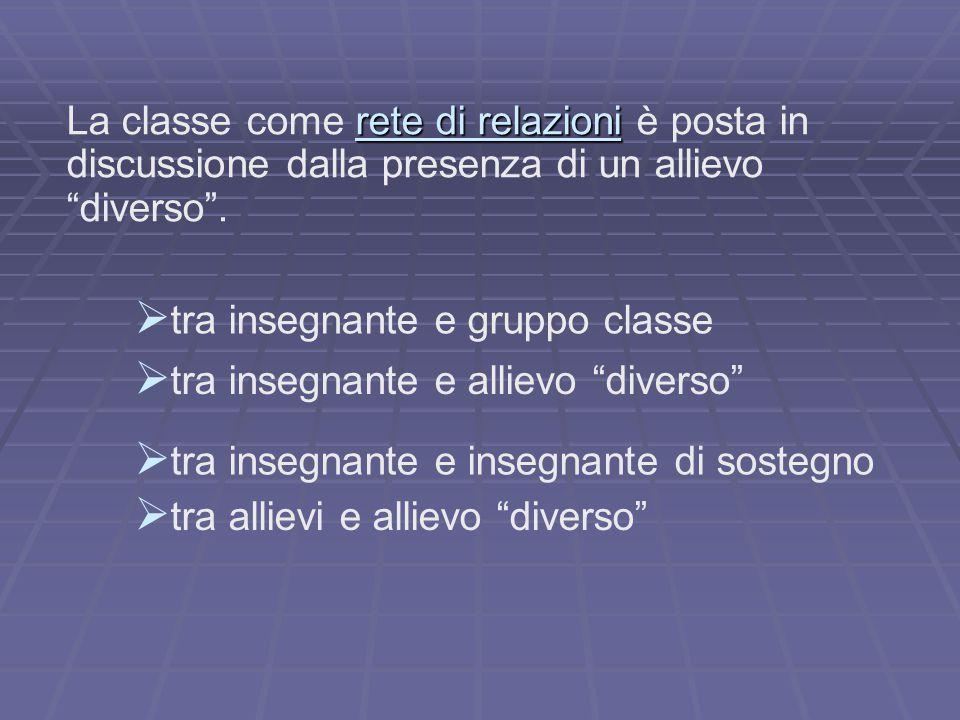 """rete di relazioni La classe come rete di relazioni è posta in discussione dalla presenza di un allievo """"diverso"""".   tra insegnante e gruppo classe """