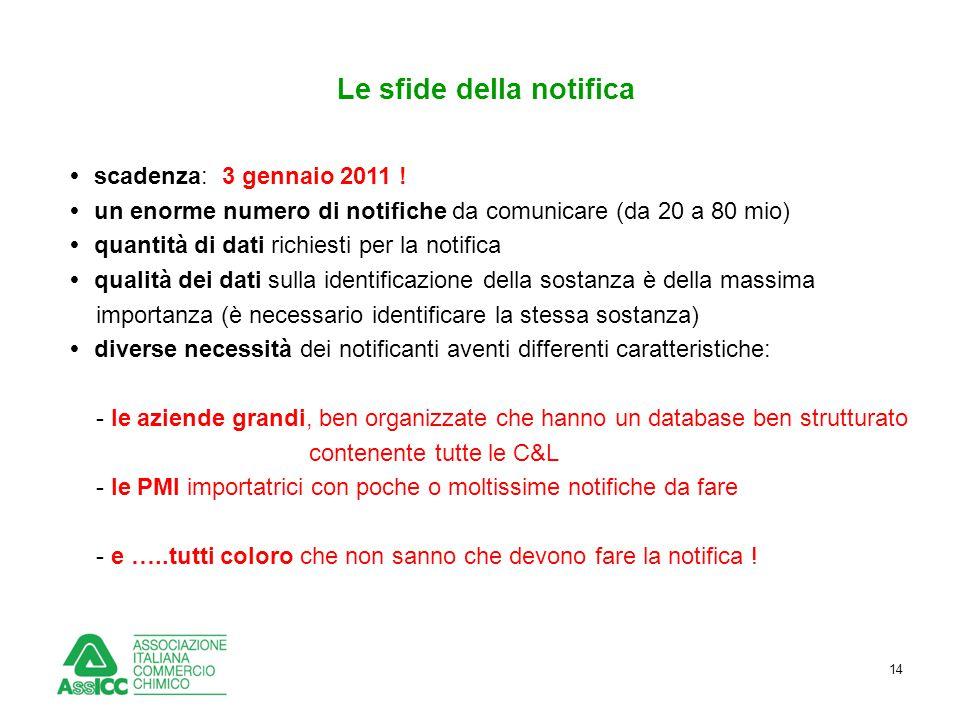 14 Le sfide della notifica  scadenza: 3 gennaio 2011 !  un enorme numero di notifiche da comunicare (da 20 a 80 mio)  quantità di dati richiesti pe