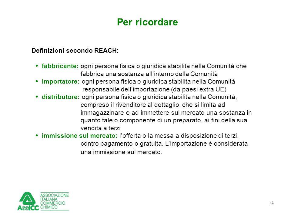 24 Per ricordare Definizioni secondo REACH:  fabbricante: ogni persona fisica o giuridica stabilita nella Comunità che fabbrica una sostanza all'inte