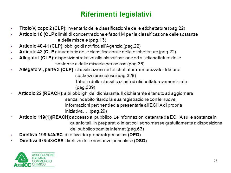 25 Riferimenti legislativi  Titolo V, capo 2 (CLP): inventario delle classificazioni e delle etichettature (pag.22)  Articolo 10 (CLP): limiti di co