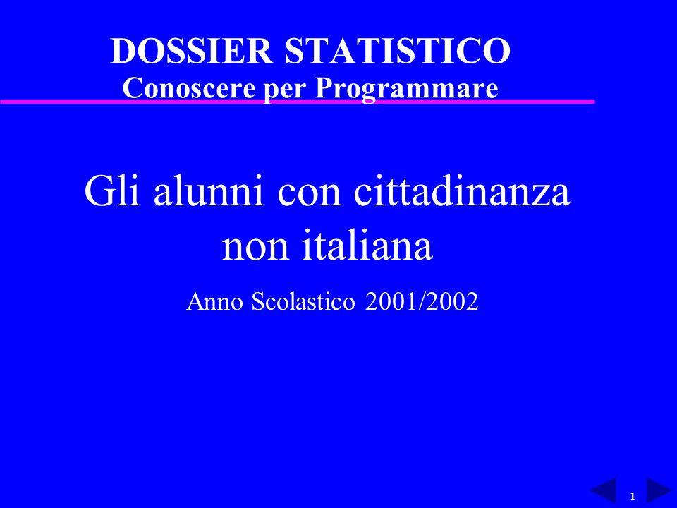 1 DOSSIER STATISTICO Conoscere per Programmare Gli alunni con cittadinanza non italiana Anno Scolastico 2001/2002