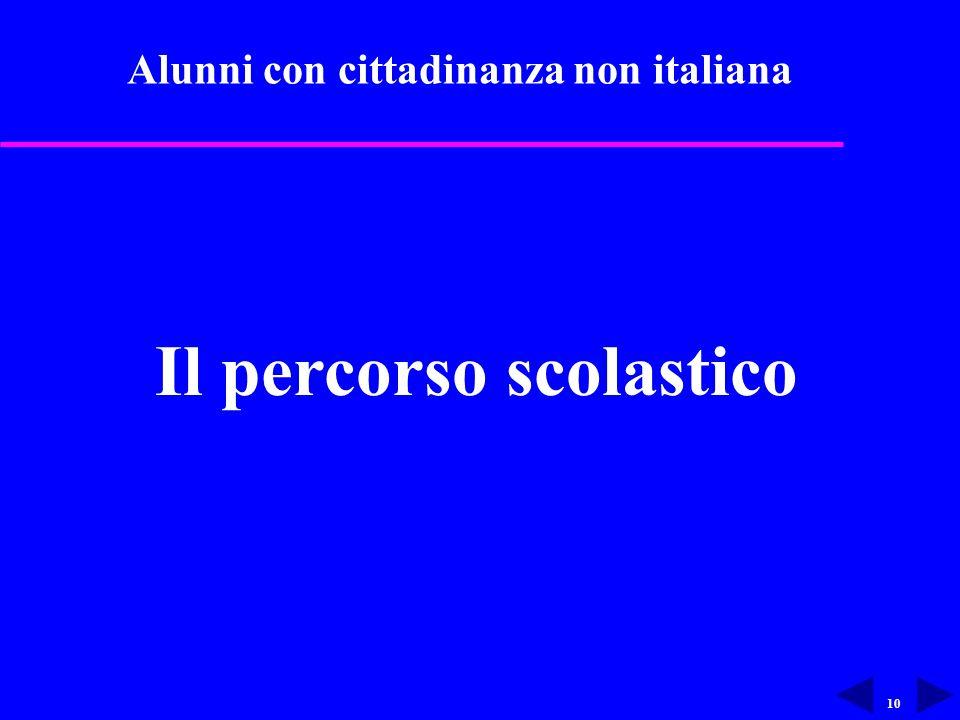 10 Alunni con cittadinanza non italiana Il percorso scolastico