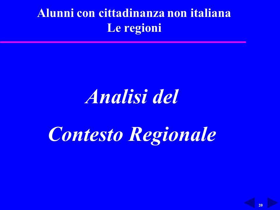 20 Alunni con cittadinanza non italiana Le regioni Analisi del Contesto Regionale