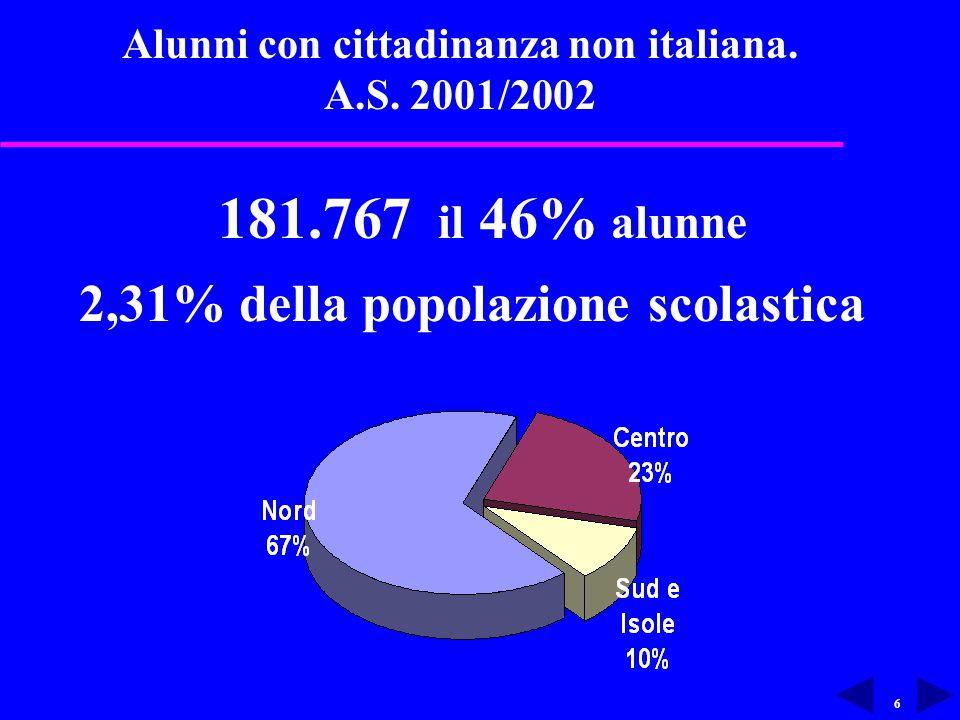 6 181.767 il 46% alunne 2,31% della popolazione scolastica