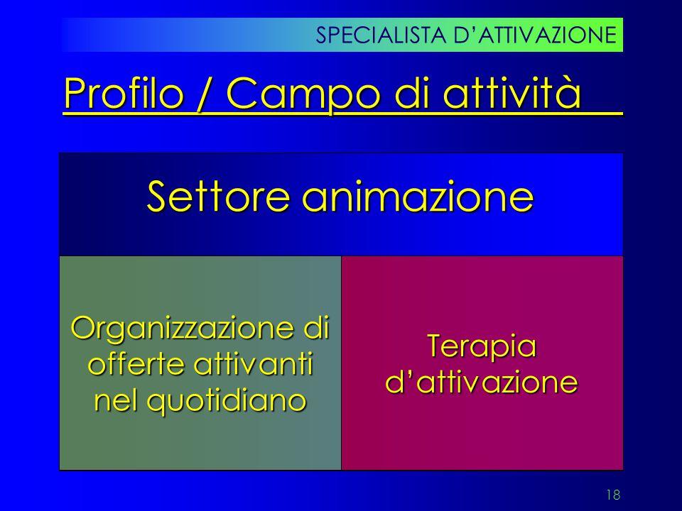 18 SPECIALISTA D'ATTIVAZIONE Profilo / Campo di attività Settore animazione Organizzazione di offerte attivanti nel quotidiano Terapia d'attivazione
