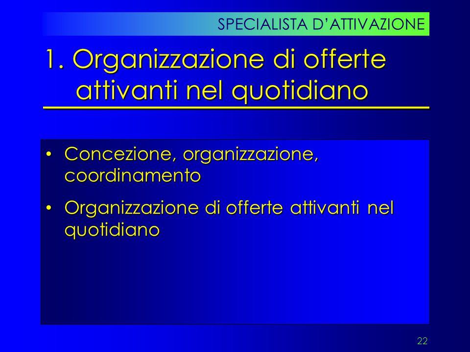 22 Concezione, organizzazione, coordinamento Concezione, organizzazione, coordinamento Organizzazione di offerte attivanti nel quotidiano Organizzazio