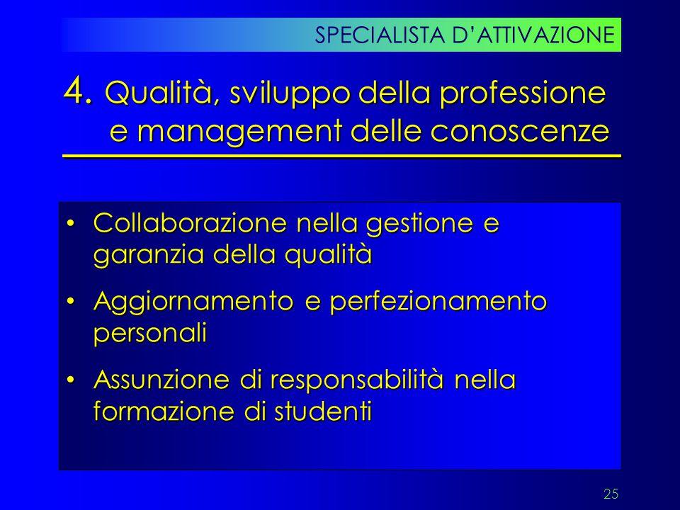 25 Collaborazione nella gestione e garanzia della qualità Collaborazione nella gestione e garanzia della qualità Aggiornamento e perfezionamento perso