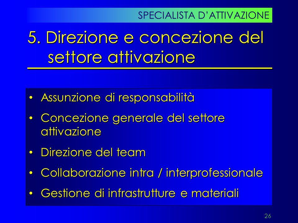 26 Assunzione di responsabilità Assunzione di responsabilità Concezione generale del settore attivazione Concezione generale del settore attivazione D