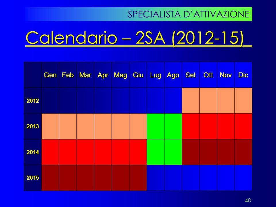 40 SPECIALISTA D'ATTIVAZIONE Calendario – 2SA (2012-15) GenFebMarAprMagGiuLugAgoSetOttNovDic2012 2013 2014 2015