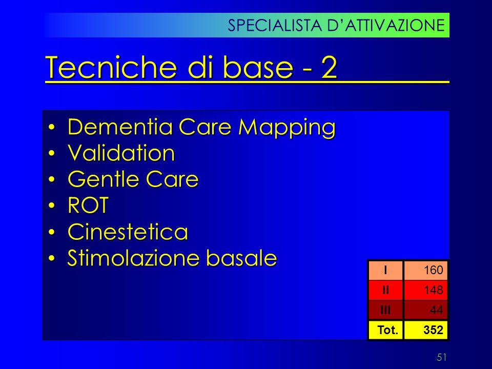 51 Dementia Care Mapping Dementia Care Mapping Validation Validation Gentle Care Gentle Care ROT ROT Cinestetica Cinestetica Stimolazione basale Stimo