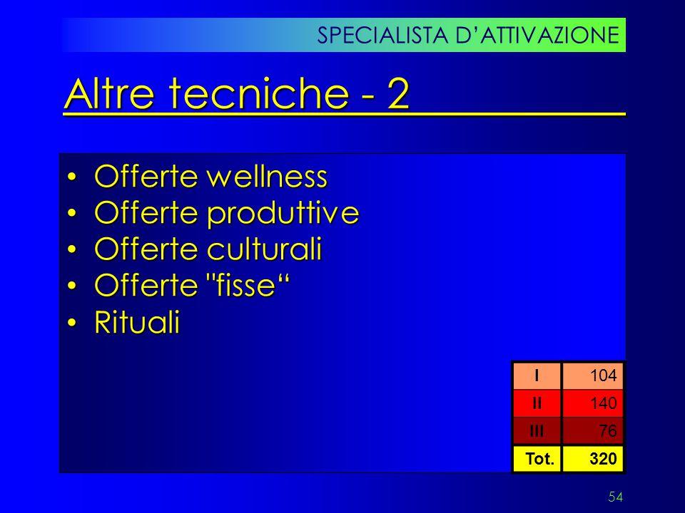 54 Offerte wellness Offerte wellness Offerte produttive Offerte produttive Offerte culturali Offerte culturali Offerte