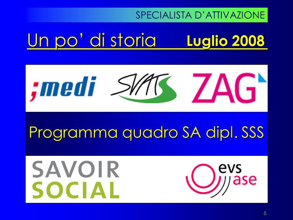 27 SPECIALISTA D'ATTIVAZIONE Lo specialista d'attivazione Animatore Socio-Culturale Ergoterapista Specialista in attivazione