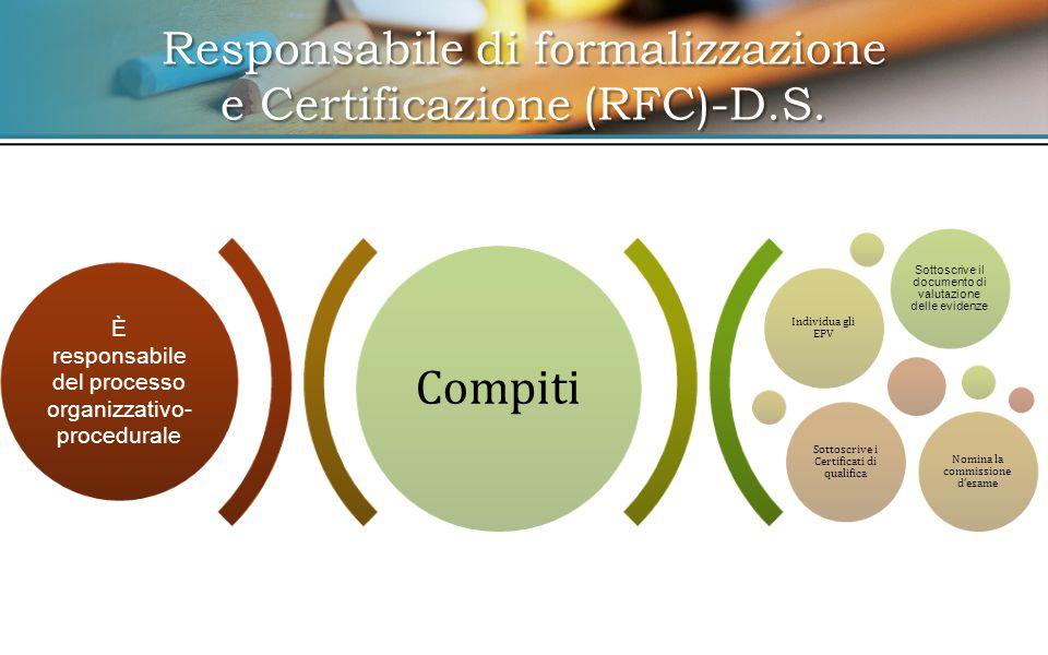 Responsabile di formalizzazione e Certificazione (RFC)-D.S. Compiti:
