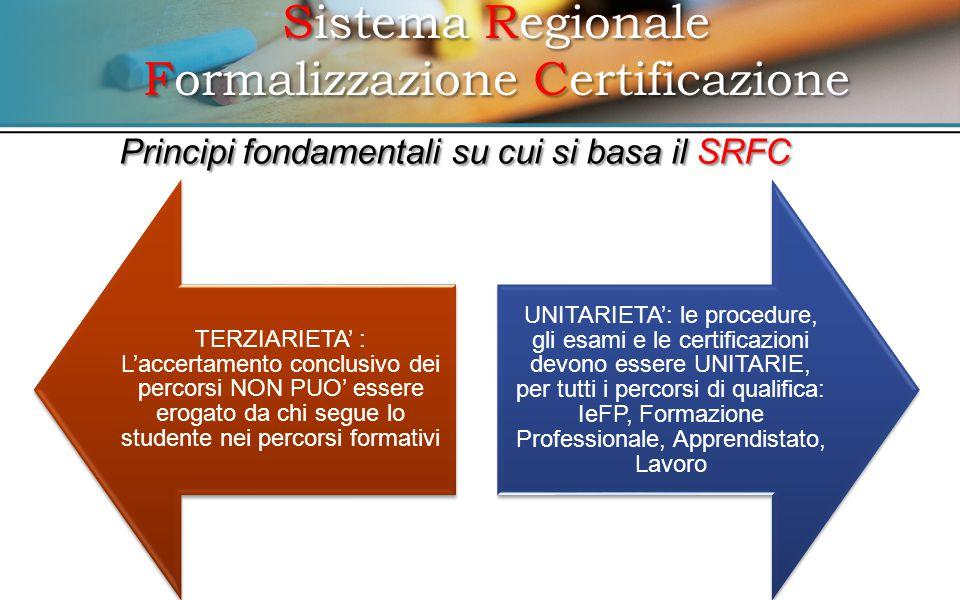 Principi fondamentali su cui si basa il SRFC Sistema Regionale Formalizzazione Certificazione TERZIARIETA' : L'accertamento conclusivo dei percorsi NON PUO' essere erogato da chi segue lo studente nei percorsi formativi UNITARIETA': le procedure, gli esami e le certificazioni devono essere UNITARIE, per tutti i percorsi di qualifica: IeFP, Formazione Professionale, Apprendistato, Lavoro
