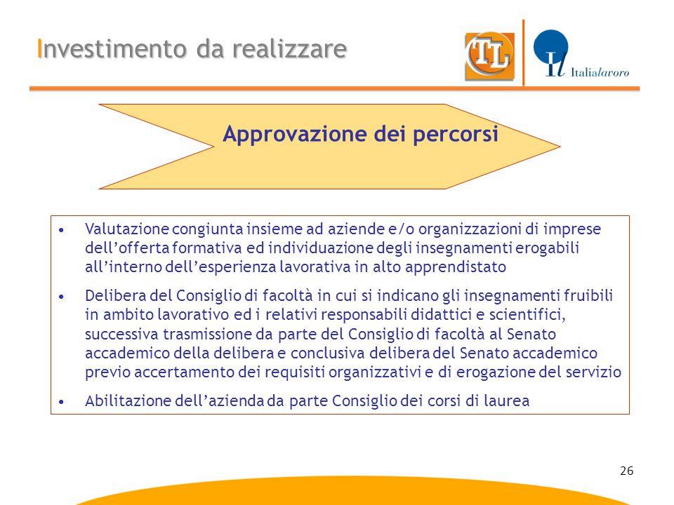 26 Investimento da realizzare Valutazione congiunta insieme ad aziende e/o organizzazioni di imprese dell'offerta formativa ed individuazione degli in