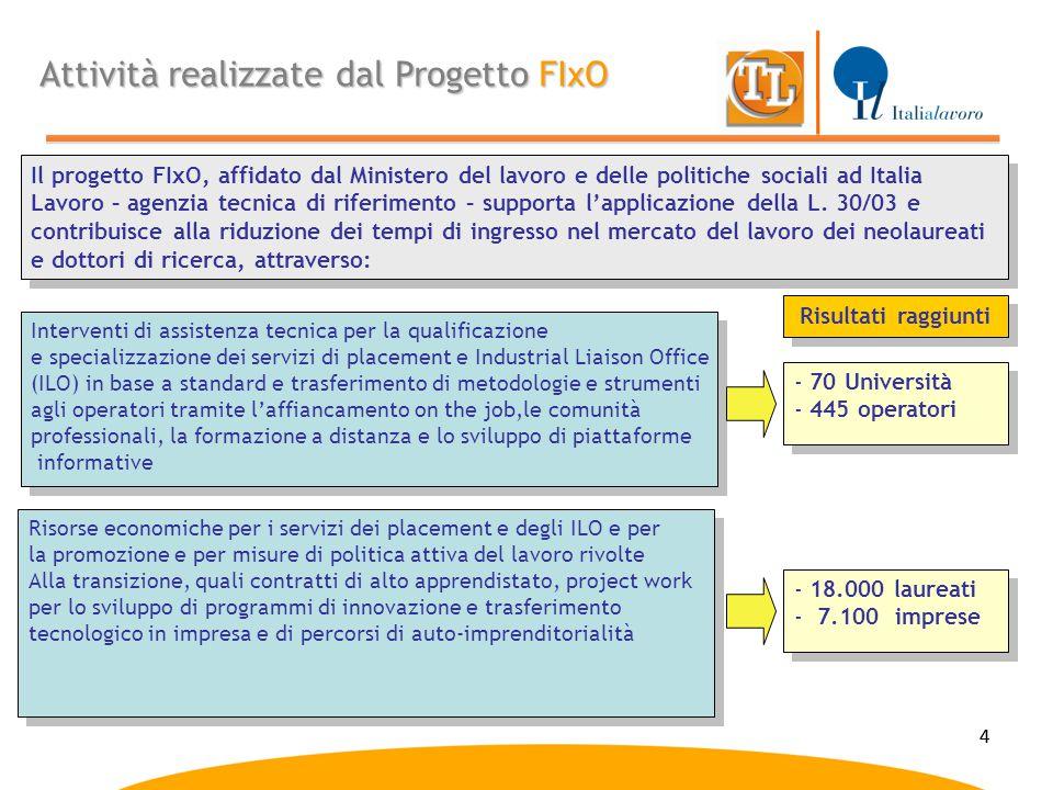 44 Il progetto FIxO, affidato dal Ministero del lavoro e delle politiche sociali ad Italia Lavoro – agenzia tecnica di riferimento – supporta l'applic