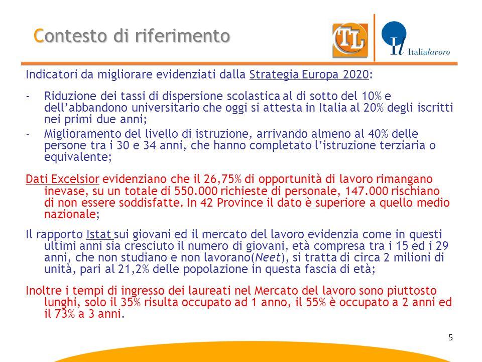 5 Indicatori da migliorare evidenziati dalla Strategia Europa 2020: -Riduzione dei tassi di dispersione scolastica al di sotto del 10% e dell'abbandon