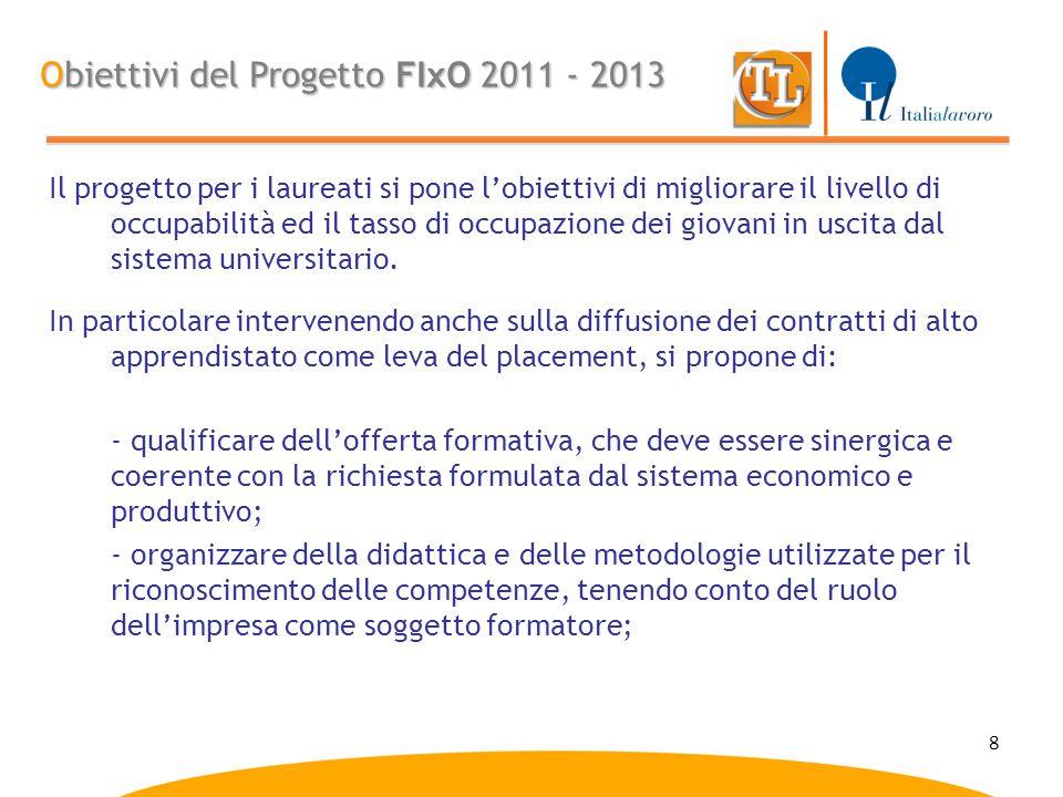 8 Il progetto per i laureati si pone l'obiettivi di migliorare il livello di occupabilità ed il tasso di occupazione dei giovani in uscita dal sistema