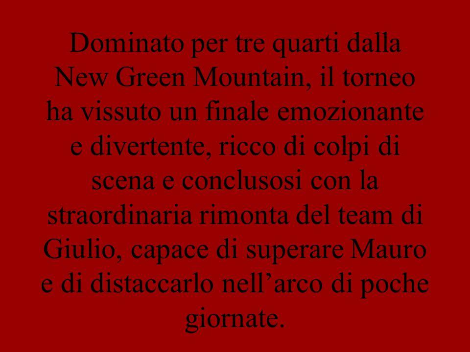 Dominato per tre quarti dalla New Green Mountain, il torneo ha vissuto un finale emozionante e divertente, ricco di colpi di scena e conclusosi con la straordinaria rimonta del team di Giulio, capace di superare Mauro e di distaccarlo nell'arco di poche giornate.