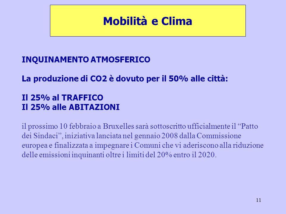 Mobilità e Clima INQUINAMENTO ATMOSFERICO La produzione di CO2 è dovuto per il 50% alle città: Il 25% al TRAFFICO Il 25% alle ABITAZIONI il prossimo 10 febbraio a Bruxelles sarà sottoscritto ufficialmente il Patto dei Sindaci , iniziativa lanciata nel gennaio 2008 dalla Commissione europea e finalizzata a impegnare i Comuni che vi aderiscono alla riduzione delle emissioni inquinanti oltre i limiti del 20% entro il 2020.
