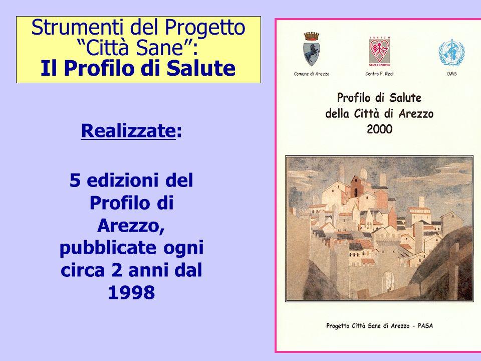 7 Strumenti del Progetto Città Sane : Il Profilo di Salute Realizzate: 5 edizioni del Profilo di Arezzo, pubblicate ogni circa 2 anni dal 1998