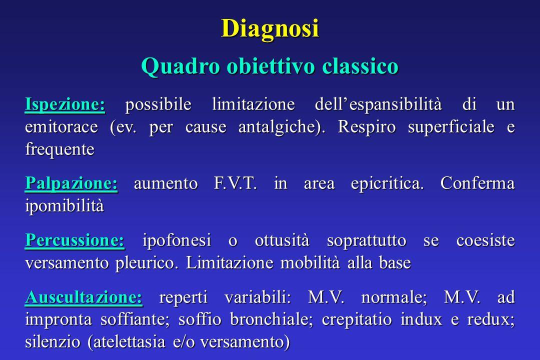 Diagnosi Ispezione: possibile limitazione dell'espansibilità di un emitorace (ev.