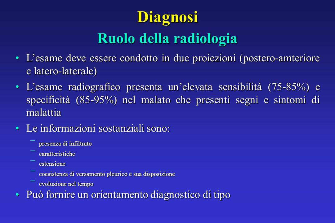 Diagnosi Ruolo della radiologia L'esame deve essere condotto in due proiezioni (postero-amteriore e latero-laterale)L'esame deve essere condotto in due proiezioni (postero-amteriore e latero-laterale) L'esame radiografico presenta un'elevata sensibilità (75-85%) e specificità (85-95%) nel malato che presenti segni e sintomi di malattiaL'esame radiografico presenta un'elevata sensibilità (75-85%) e specificità (85-95%) nel malato che presenti segni e sintomi di malattia Le informazioni sostanziali sono:Le informazioni sostanziali sono: – presenza di infiltrato – caratteristiche – estensione – coesistenza di versamento pleurico e sua disposizione – evoluzione nel tempo Può fornire un orientamento diagnostico di tipoPuò fornire un orientamento diagnostico di tipo