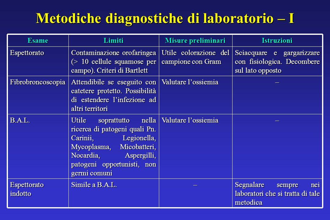 Metodiche diagnostiche di laboratorio – I Segnalare sempre nei laboratori che si tratta di tale metodica – Simile a B.A.L.